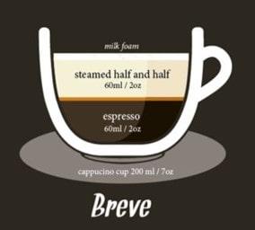 Café Breve